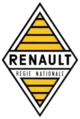 Wszystko co chciałbyś wiedzieć o Renault